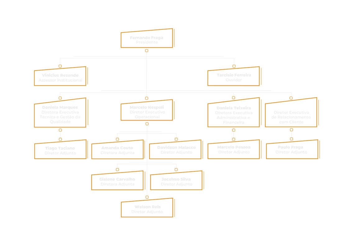 ORGANOGRAMA DIRETORIA-01 (2)